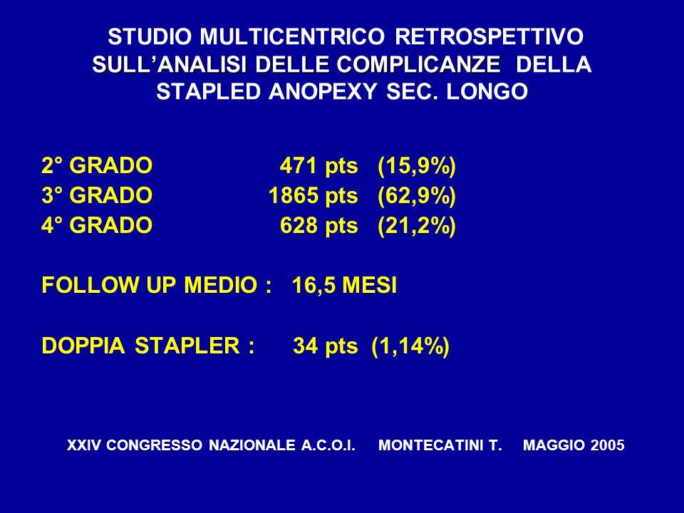 SULLANALISI DELLE COMPLICANZE STUDIO MULTICENTRICO RETROSPETTIVO SULLANALISI DELLE COMPLICANZE DELLA STAPLED ANOPEXY SEC. LONGO 2° GRADO 471 pts (15,9