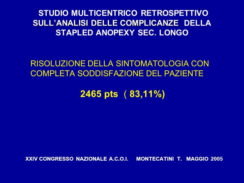 SULLANALISI DELLE COMPLICANZE STUDIO MULTICENTRICO RETROSPETTIVO SULLANALISI DELLE COMPLICANZE DELLA STAPLED ANOPEXY SEC. LONGO RISOLUZIONE DELLA SINT