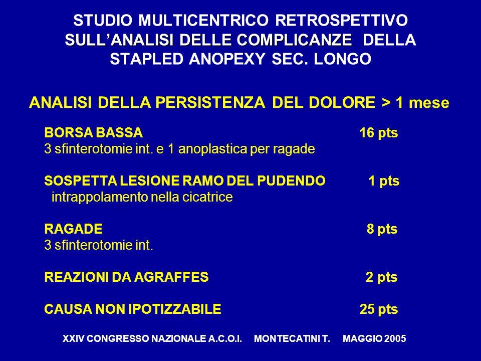 SULLANALISI DELLE COMPLICANZE STUDIO MULTICENTRICO RETROSPETTIVO SULLANALISI DELLE COMPLICANZE DELLA STAPLED ANOPEXY SEC. LONGO ANALISI DELLA PERSISTE