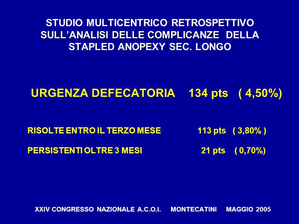 SULLANALISI DELLE COMPLICANZE STUDIO MULTICENTRICO RETROSPETTIVO SULLANALISI DELLE COMPLICANZE DELLA STAPLED ANOPEXY SEC. LONGO URGENZA DEFECATORIA 13