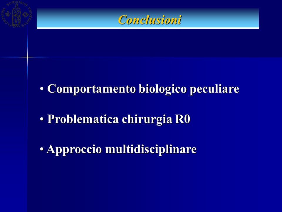 Conclusioni Conclusioni Comportamento biologico peculiare Problematica chirurgia R0 Problematica chirurgia R0 Approccio multidisciplinare Approccio mu