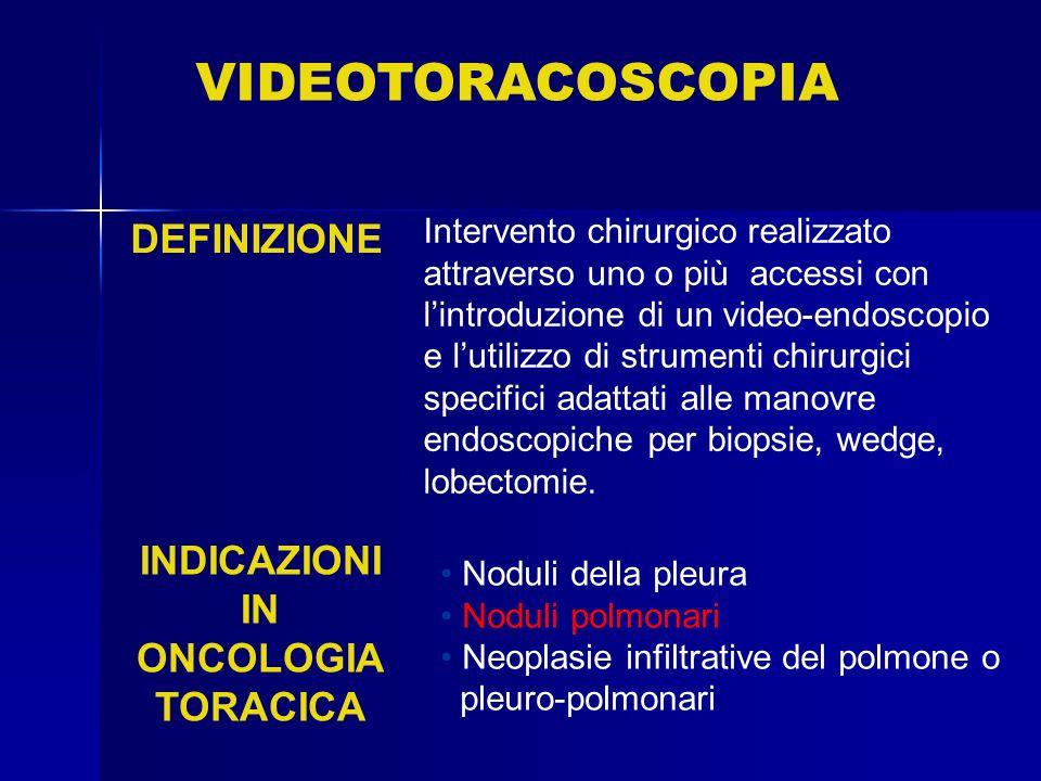VIDEOTORACOSCOPIA DEFINIZIONE INDICAZIONI IN ONCOLOGIA TORACICA Intervento chirurgico realizzato attraverso uno o più accessi con lintroduzione di un
