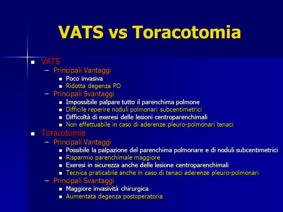 VATS vs Toracotomia VATS VATS –Principali Vantaggi Poco invasiva Poco invasiva Ridotta degenza PO Ridotta degenza PO –Principali Svantaggi Impossibile