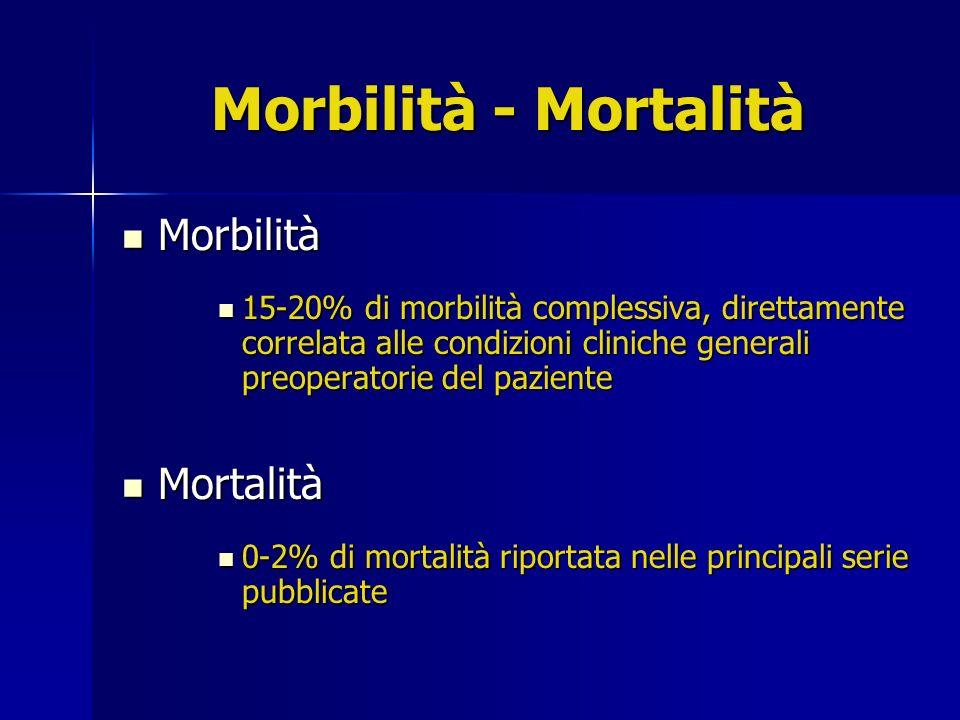 Morbilità - Mortalità Morbilità Morbilità 15-20% di morbilità complessiva, direttamente correlata alle condizioni cliniche generali preoperatorie del