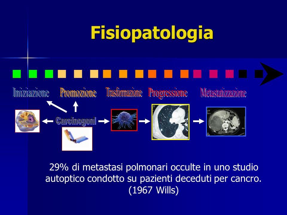 Fisiopatologia 29% di metastasi polmonari occulte in uno studio autoptico condotto su pazienti deceduti per cancro. (1967 Wills)