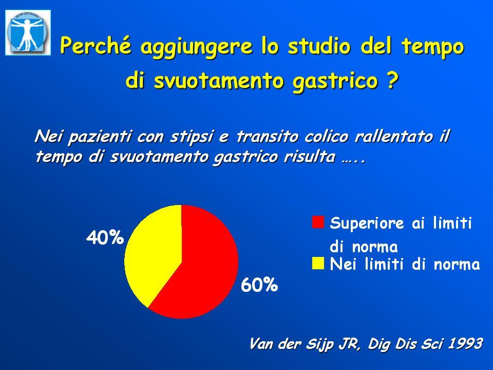 Perché aggiungere lo studio del tempo di svuotamento gastrico? Perché aggiungere lo studio del tempo di svuotamento gastrico ? Nei pazienti con stipsi