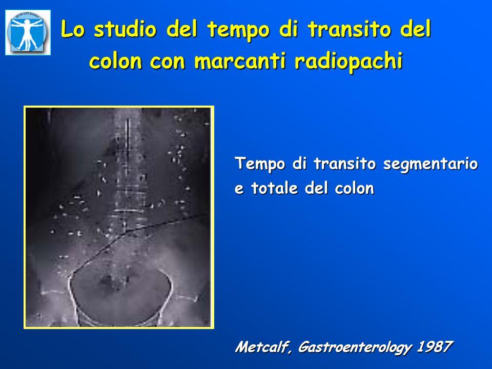 Transito colico