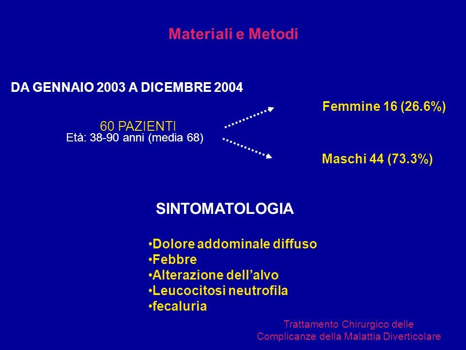 Materiali e Metodi Dolore addominale diffuso Febbre Alterazione dellalvo Leucocitosi neutrofila fecaluria DA GENNAIO 2003 A DICEMBRE 2004 60 PAZIENTI Femmine 16 (26.6%) Età: 38-90 anni (media 68) Maschi 44 (73.3%) SINTOMATOLOGIA Trattamento Chirurgico delle Complicanze della Malattia Diverticolare