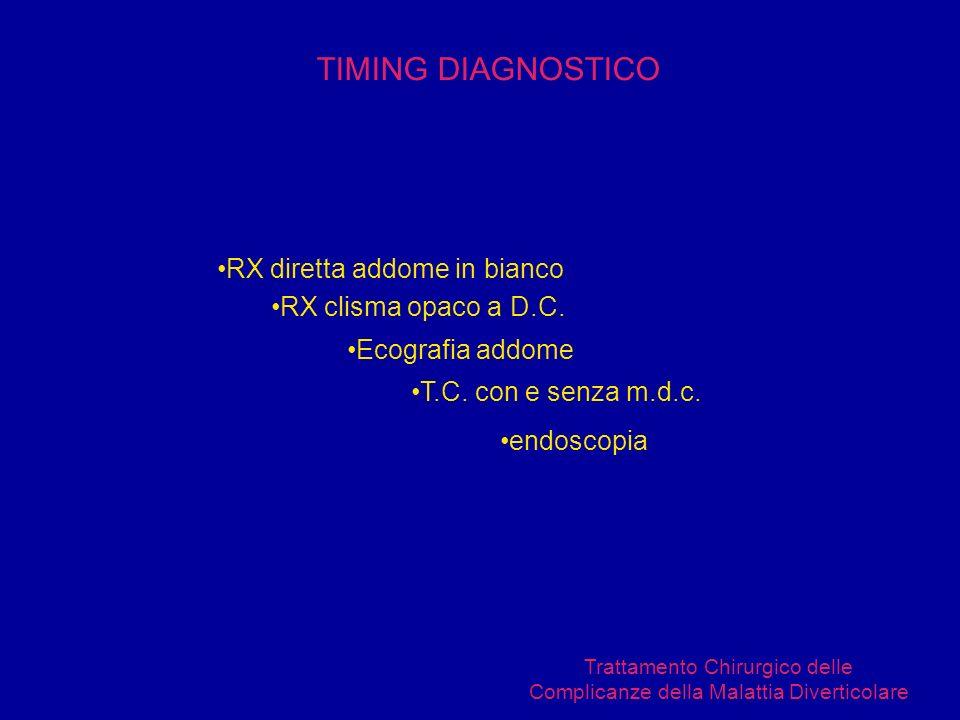 TIMING DIAGNOSTICO RX diretta addome in bianco Ecografia addome T.C. con e senza m.d.c. Trattamento Chirurgico delle Complicanze della Malattia Divert