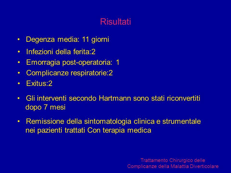 Risultati Infezioni della ferita:2 Emorragia post-operatoria: 1 Complicanze respiratorie:2 Exitus:2 Degenza media: 11 giorni Gli interventi secondo Ha