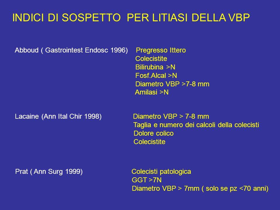 INDICI DI SOSPETTO PER LITIASI DELLA VBP Lacaine (Ann Ital Chir 1998) Diametro VBP > 7-8 mm Taglia e numero dei calcoli della colecisti Dolore colico Colecistite Abboud ( Gastrointest Endosc 1996) Pregresso Ittero Colecistite Bilirubina >N Fosf.Alcal >N Diametro VBP >7-8 mm Amilasi >N Prat ( Ann Surg 1999) Colecisti patologica GGT >7N Diametro VBP > 7mm ( solo se pz <70 anni)