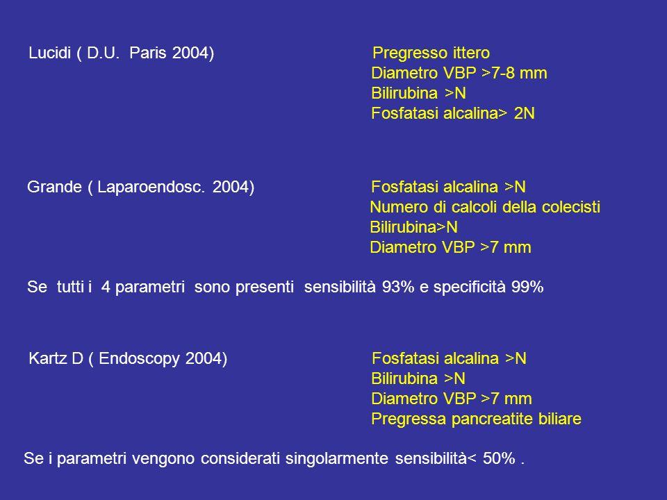 La sola dilatazione della VBP è un indice insufficiente per far diagnosi di litiasi VBP ( Bergamaschi Am J Surg 1999) ( Bismuth D.U Parigi 2004) La VBP può essere dilatata ( 7-8 mm) ma alitiasica in pz con età > 70 anni,in pz colecistectomizzati o in presenza di calcolosi della colecisti.