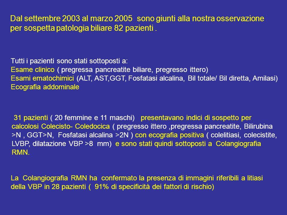 Dal settembre 2003 al marzo 2005 sono giunti alla nostra osservazione per sospetta patologia biliare 82 pazienti.