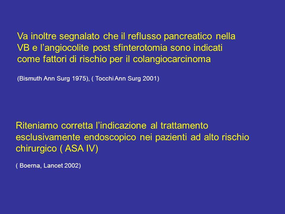 Riteniamo corretta lindicazione al trattamento esclusivamente endoscopico nei pazienti ad alto rischio chirurgico ( ASA IV) ( Boerna, Lancet 2002) Va inoltre segnalato che il reflusso pancreatico nella VB e langiocolite post sfinterotomia sono indicati come fattori di rischio per il colangiocarcinoma (Bismuth Ann Surg 1975), ( Tocchi Ann Surg 2001)