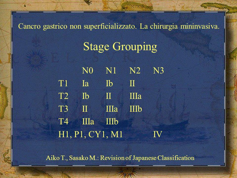 Cancro gastrico non superficializzato. La chirurgia mininvasiva. N0N1N2N3 T1IaIbII T2IbIIIIIa T3IIIIIaIIIb T4IIIaIIIb H1, P1, CY1, M1IV Stage Grouping