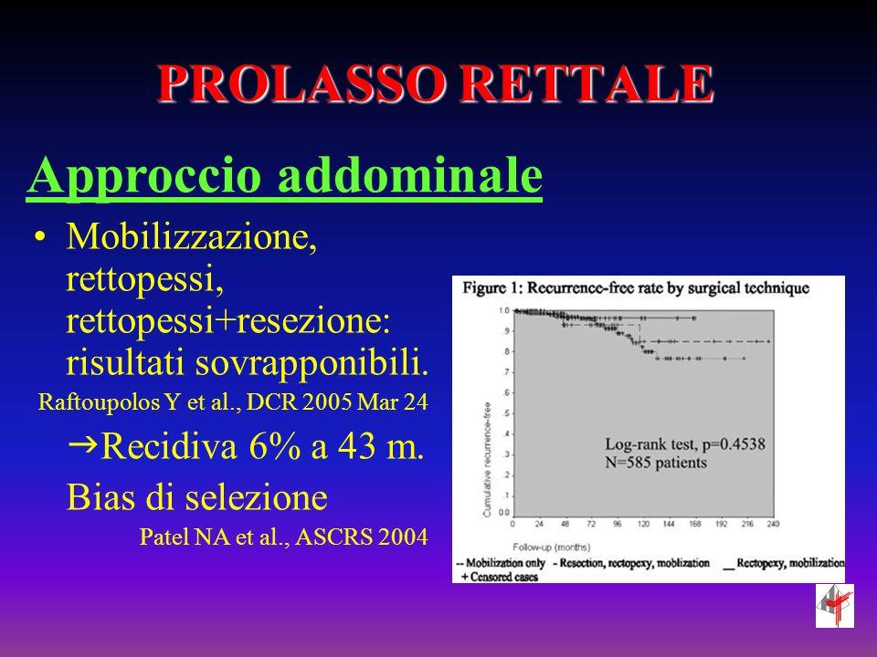 PROLASSO RETTALE Approccio addominale Mobilizzazione, rettopessi, rettopessi+resezione: risultati sovrapponibili. Raftoupolos Y et al., DCR 2005 Mar 2