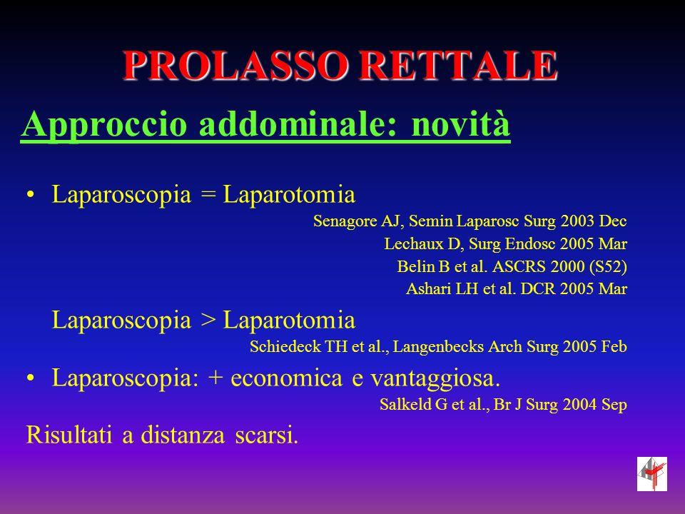 PROLASSO RETTALE Approccio addominale: novità Laparoscopia = Laparotomia Senagore AJ, Semin Laparosc Surg 2003 Dec Lechaux D, Surg Endosc 2005 Mar Belin B et al.