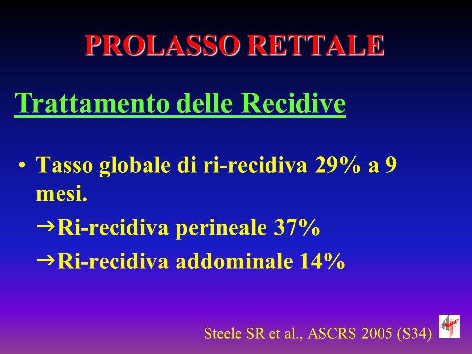 PROLASSO RETTALE Trattamento delle Recidive Tasso globale di ri-recidiva 29% a 9 mesi. Ri-recidiva perineale 37% Ri-recidiva addominale 14% Steele SR