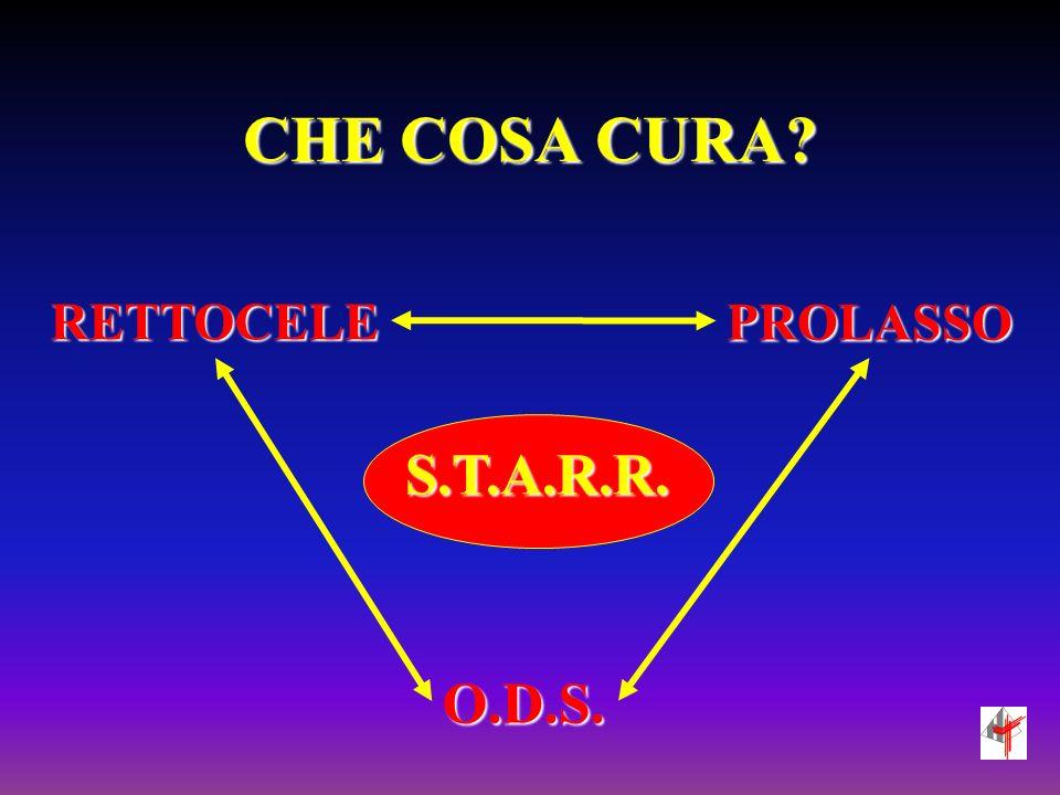 CHE COSA CURA? RETTOCELE PROLASSO S.T.A.R.R. O.D.S.