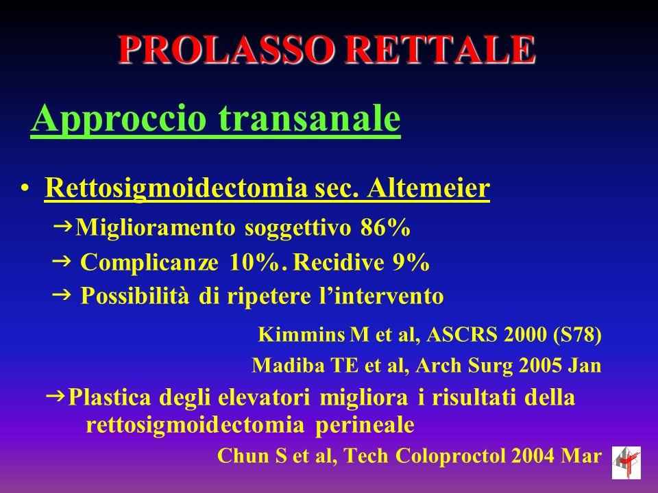 PROLASSO RETTALE Rettosigmoidectomia sec. Altemeier Miglioramento soggettivo 86% Complicanze 10%. Recidive 9% Possibilità di ripetere lintervento Kimm