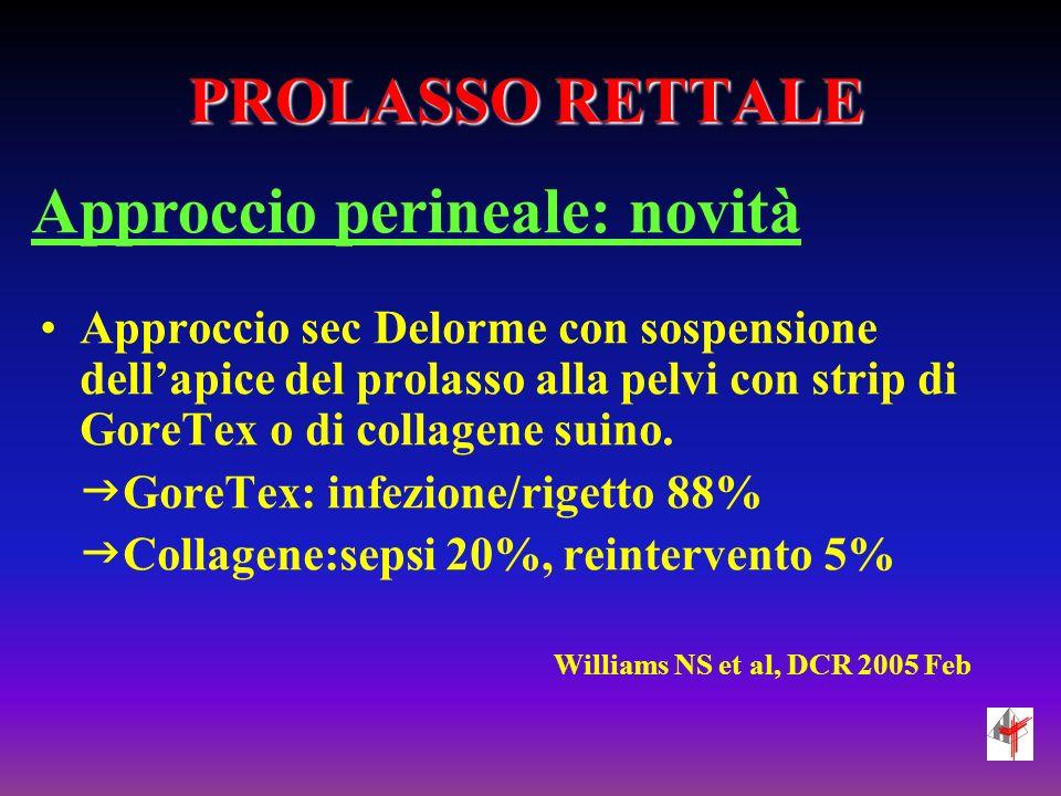 PROLASSO RETTALE Approccio perineale: novità Approccio sec Delorme con sospensione dellapice del prolasso alla pelvi con strip di GoreTex o di collagene suino.