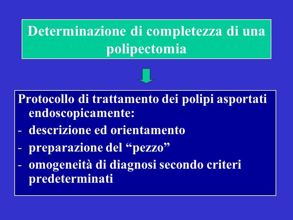 Determinazione di completezza di una polipectomia Protocollo di trattamento dei polipi asportati endoscopicamente: -descrizione ed orientamento -preparazione del pezzo -omogeneità di diagnosi secondo criteri predeterminati