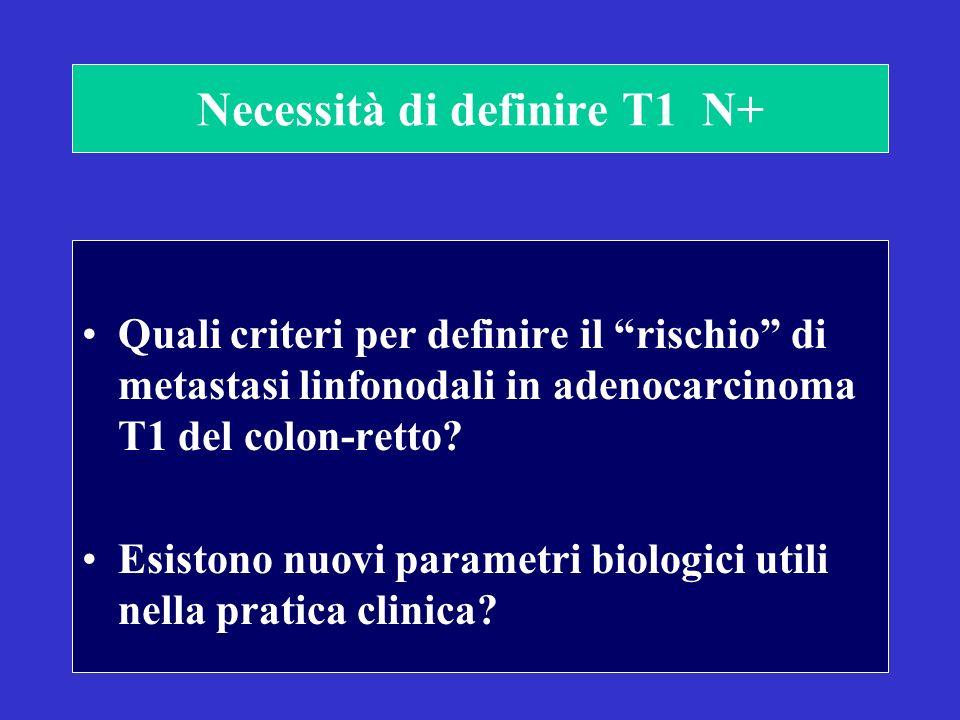 Necessità di definire T1 N+ Quali criteri per definire il rischio di metastasi linfonodali in adenocarcinoma T1 del colon-retto.