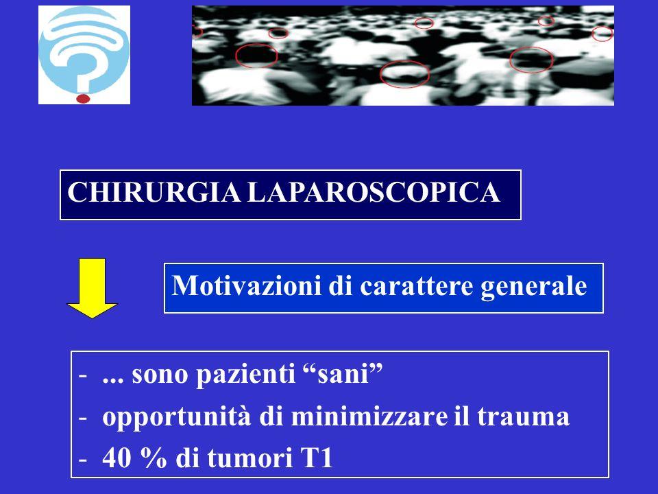-... sono pazienti sani - opportunità di minimizzare il trauma - 40 % di tumori T1 CHIRURGIA LAPAROSCOPICA Motivazioni di carattere generale