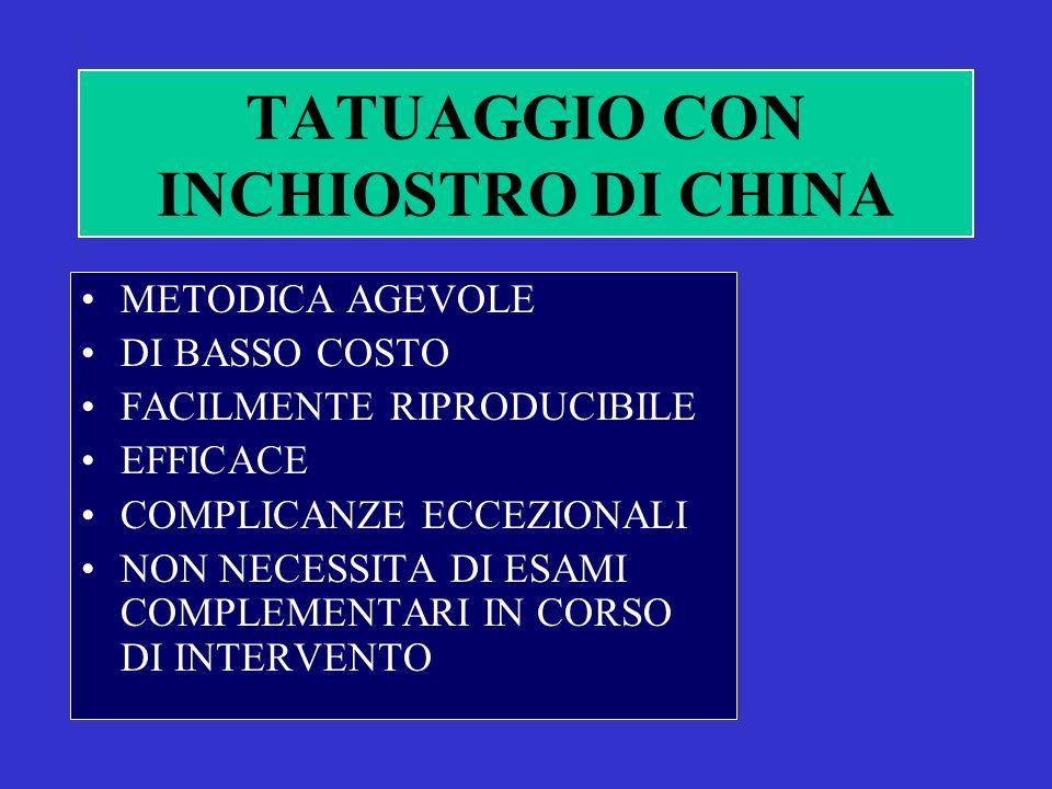 TATUAGGIO CON INCHIOSTRO DI CHINA METODICA AGEVOLE DI BASSO COSTO FACILMENTE RIPRODUCIBILE EFFICACE COMPLICANZE ECCEZIONALI NON NECESSITA DI ESAMI COMPLEMENTARI IN CORSO DI INTERVENTO
