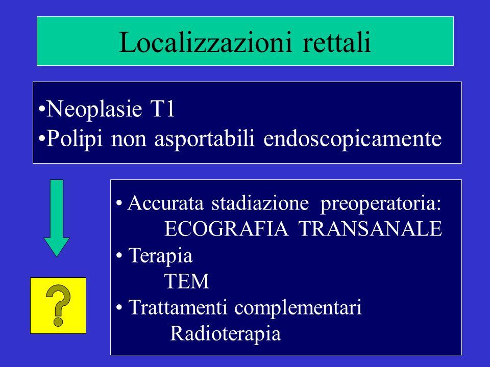 Localizzazioni rettali Neoplasie T1 Polipi non asportabili endoscopicamente Accurata stadiazione preoperatoria: ECOGRAFIA TRANSANALE Terapia TEM Trattamenti complementari Radioterapia