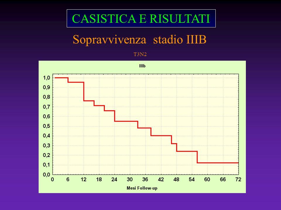 CASISTICA E RISULTATI Sopravvivenza stadio IIIB T3N2