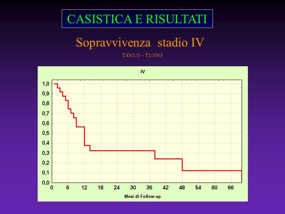 CASISTICA E RISULTATI Sopravvivenza stadio IV T4N1/3 – T1/3N3