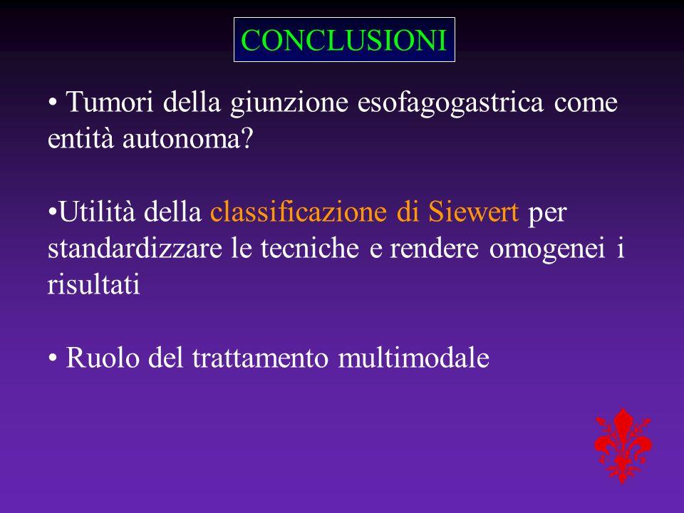 CONCLUSIONI Tumori della giunzione esofagogastrica come entità autonoma? Utilità della classificazione di Siewert per standardizzare le tecniche e ren