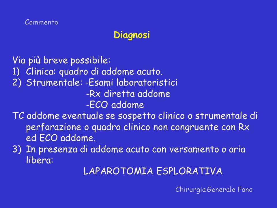 Commento Chirurgia Generale Fano Diagnosi Via più breve possibile: 1)Clinica: quadro di addome acuto. 2)Strumentale: -Esami laboratoristici -Rx dirett
