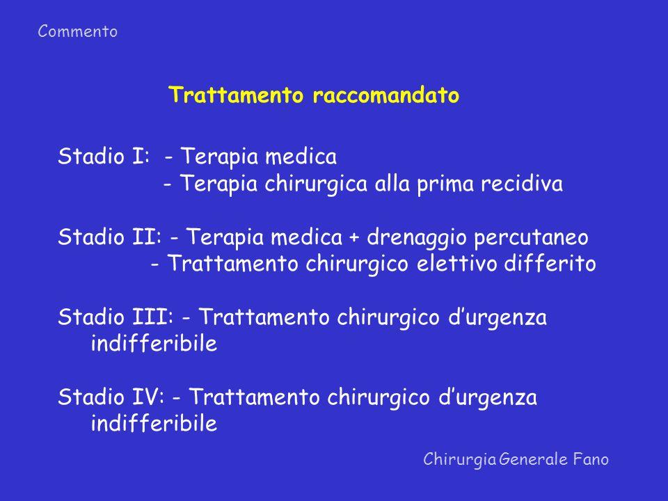 Commento Chirurgia Generale Fano Trattamento raccomandato Stadio I: - Terapia medica - Terapia chirurgica alla prima recidiva Stadio II: - Terapia med