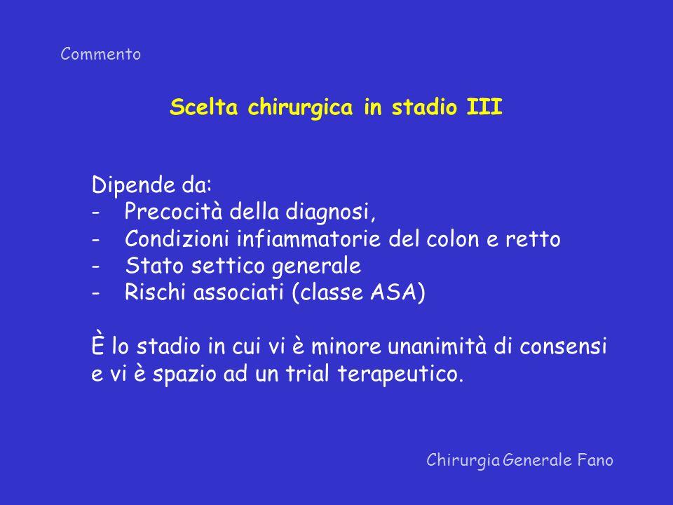 Commento Chirurgia Generale Fano Scelta chirurgica in stadio III Dipende da: -Precocità della diagnosi, -Condizioni infiammatorie del colon e retto -S
