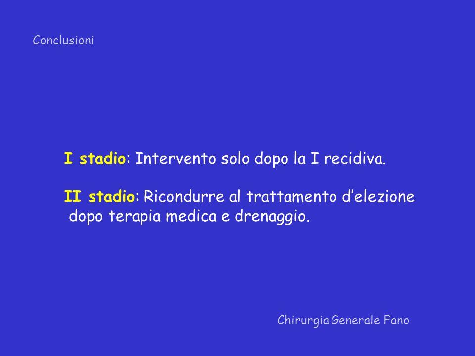 Conclusioni Chirurgia Generale Fano I stadio: Intervento solo dopo la I recidiva. II stadio: Ricondurre al trattamento delezione dopo terapia medica e