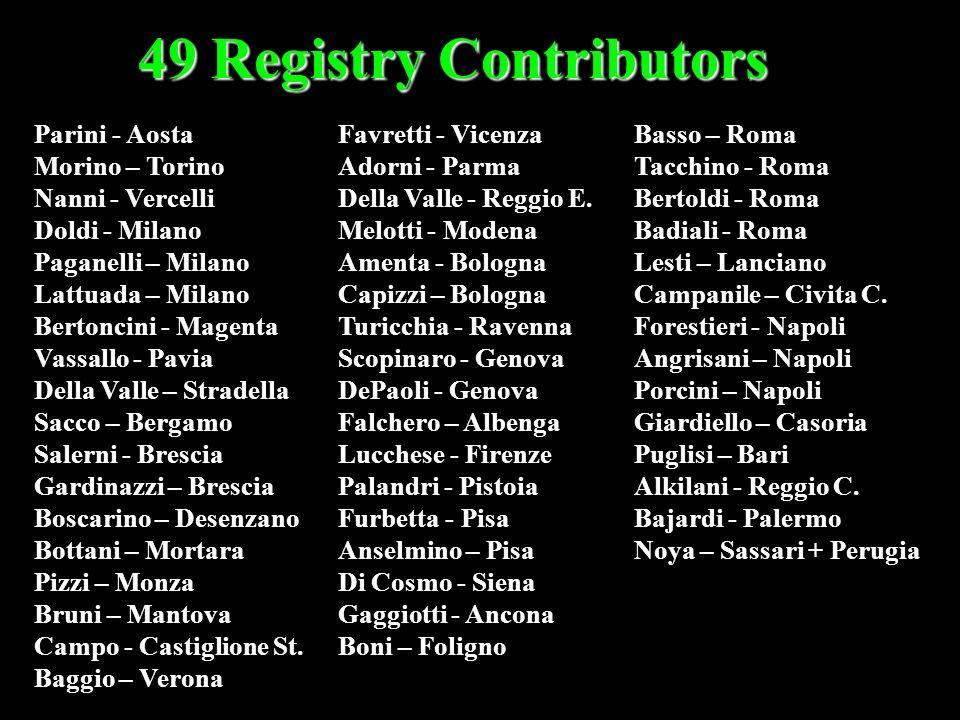 Favretti - Vicenza Adorni - Parma Della Valle - Reggio E. Melotti - Modena Amenta - Bologna Capizzi – Bologna Turicchia - Ravenna Scopinaro - Genova D