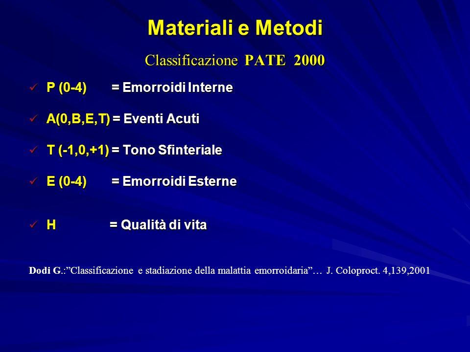 Materiali e Metodi GruppoN°pazienti=60ClassificazioneIntervento A 15 15 P4-E4 P4-E4 M-M Laser B 15 15 P4-E4 P4-E4 Tecnica di Longo C 15 15 P3-E3 P3-E3 M-M laser D 15 15 P4-E4 P4-E4M-M