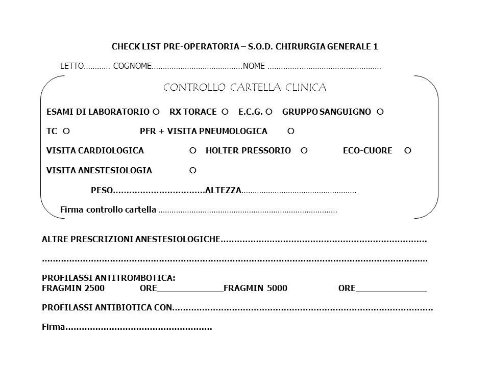 CHECK LIST PRE-OPERATORIA – S.O.D. CHIRURGIA GENERALE 1 LETTO………… COGNOME…………………………………..NOME …….……..……………………………… CONTROLLO CARTELLA CLINICA ESAMI DI L