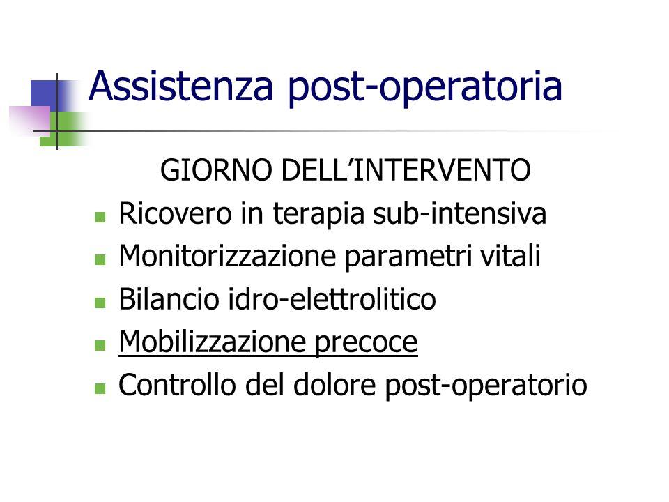 Assistenza post-operatoria GIORNO DELLINTERVENTO Ricovero in terapia sub-intensiva Monitorizzazione parametri vitali Bilancio idro-elettrolitico Mobil