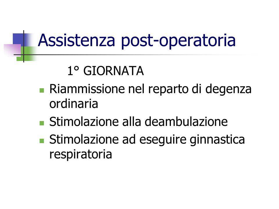 Assistenza post-operatoria 1° GIORNATA Riammissione nel reparto di degenza ordinaria Stimolazione alla deambulazione Stimolazione ad eseguire ginnasti