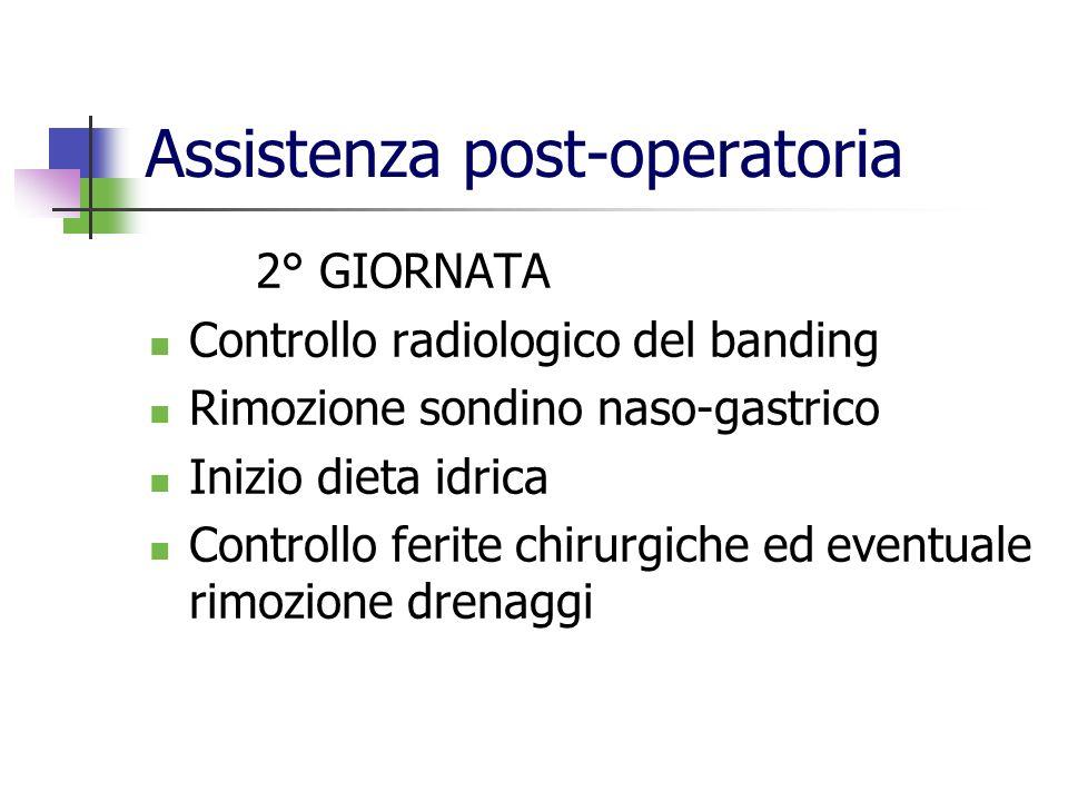 Assistenza post-operatoria 2° GIORNATA Controllo radiologico del banding Rimozione sondino naso-gastrico Inizio dieta idrica Controllo ferite chirurgi