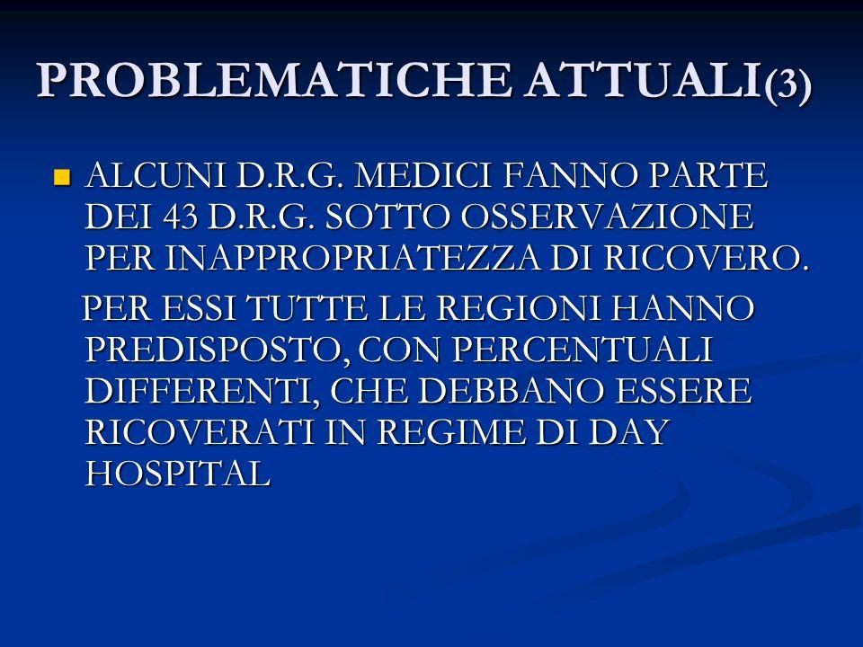 PROBLEMATICHE ATTUALI (3) ALCUNI D.R.G. MEDICI FANNO PARTE DEI 43 D.R.G. SOTTO OSSERVAZIONE PER INAPPROPRIATEZZA DI RICOVERO. ALCUNI D.R.G. MEDICI FAN