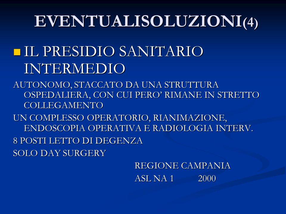 EVENTUALISOLUZIONI (4 ) IL PRESIDIO SANITARIO INTERMEDIO IL PRESIDIO SANITARIO INTERMEDIO AUTONOMO, STACCATO DA UNA STRUTTURA OSPEDALIERA, CON CUI PER