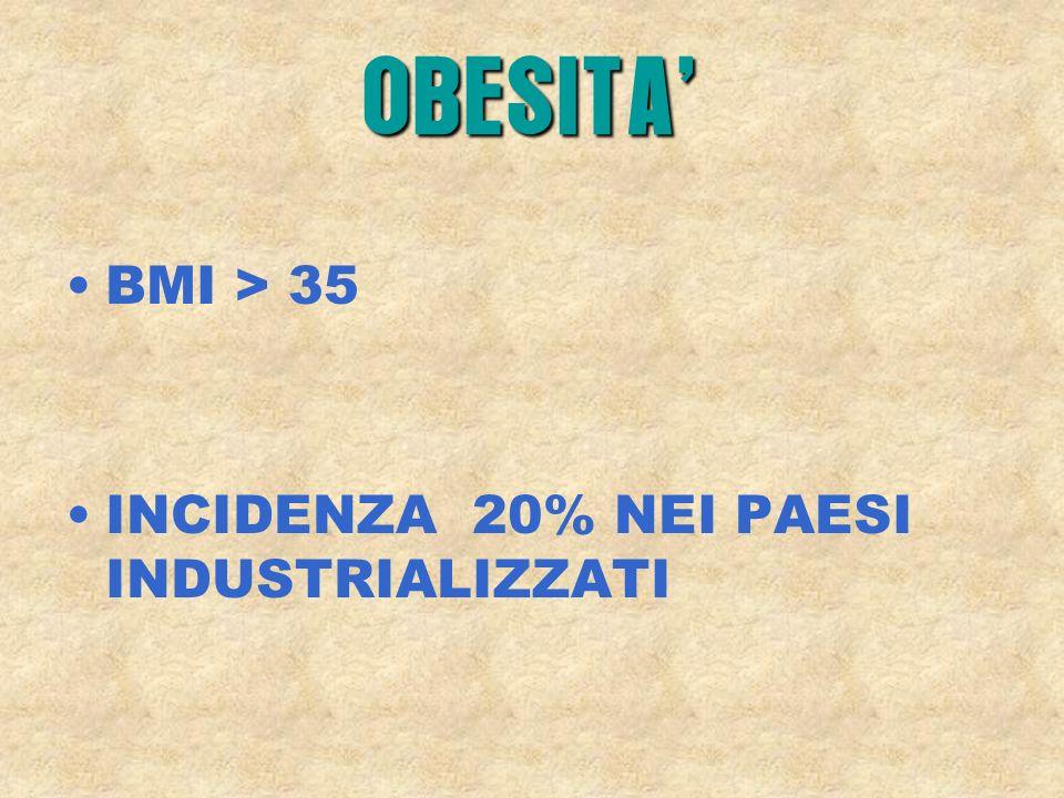 OBESITA' BMI > 35 INCIDENZA 20% NEI PAESI INDUSTRIALIZZATI