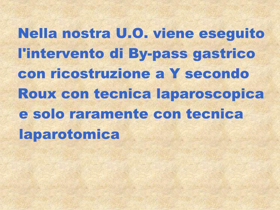 Nella nostra U.O. viene eseguito l'intervento di By-pass gastrico con ricostruzione a Y secondo Roux con tecnica laparoscopica e solo raramente con te