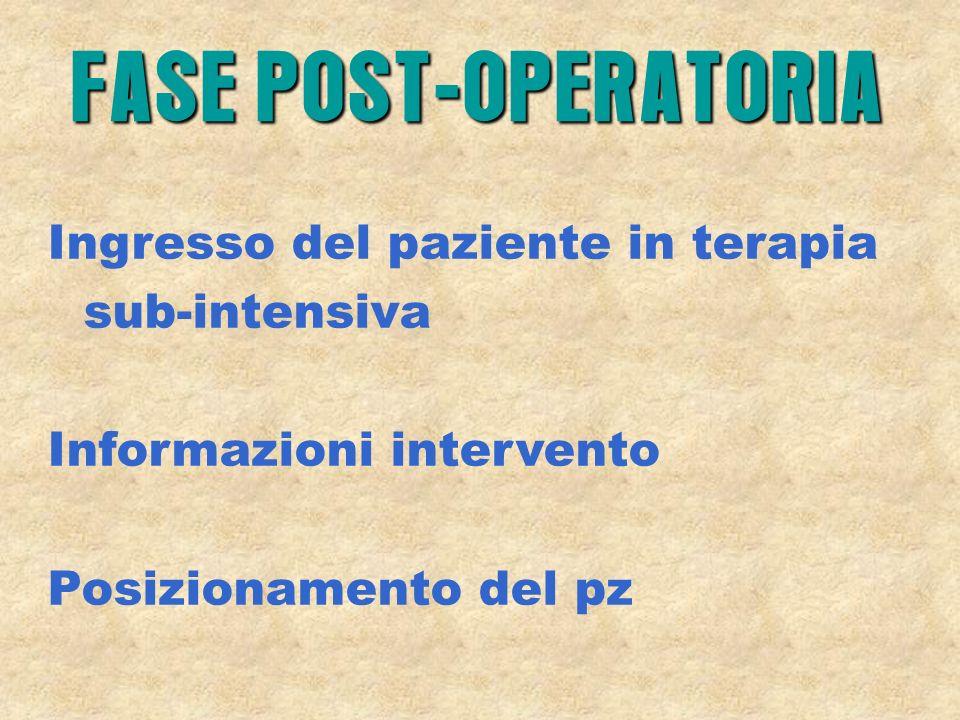 Ingresso del paziente in terapia sub-intensiva Informazioni intervento Posizionamento del pz FASE POST-OPERATORIA