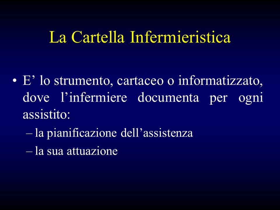 La Cartella Infermieristica E lo strumento, cartaceo o informatizzato, dove linfermiere documenta per ogni assistito: –la pianificazione dellassistenza –la sua attuazione