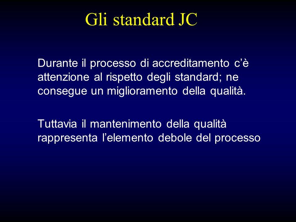 Gli standard JC Durante il processo di accreditamento cè attenzione al rispetto degli standard; ne consegue un miglioramento della qualità.